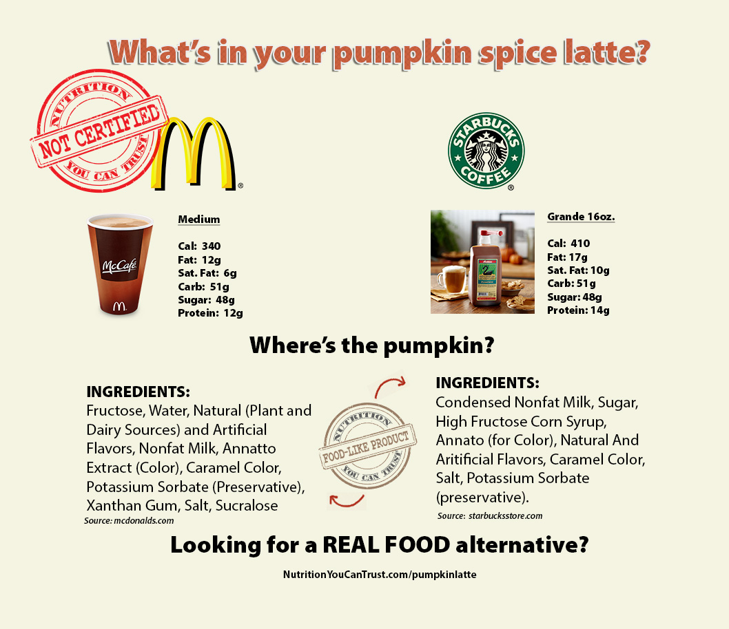 What S Really In That Pumpkin Spice Latte Nutrition You
